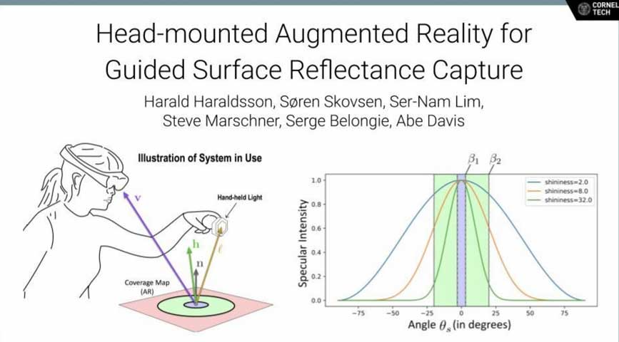 Head-mounted Augmented Reality for Guided Surface Reflectance Capture