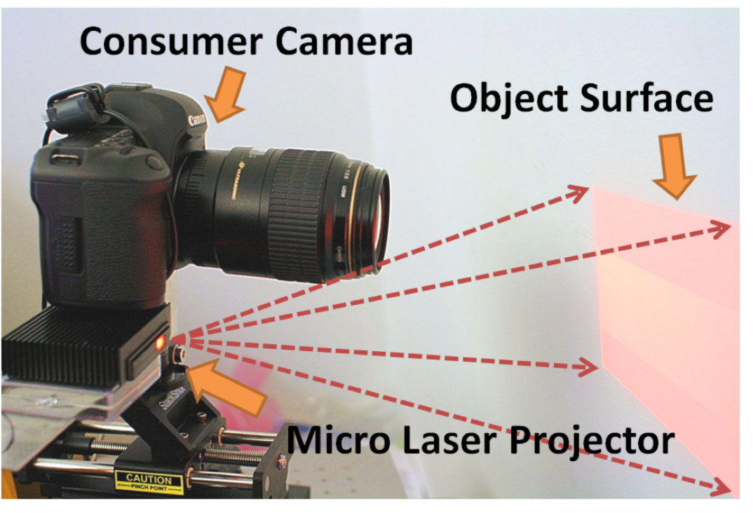 Laser Speckle Photography for Surface Tampering Detection