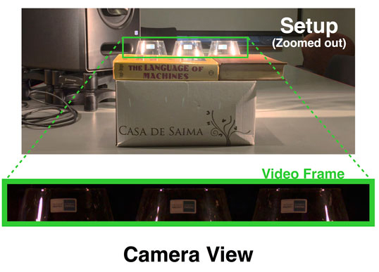 Visual Vibrometry: Estimating Material Properties from Small Motions in Video